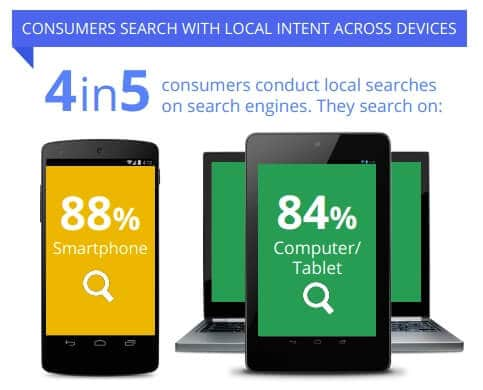 search with local intent