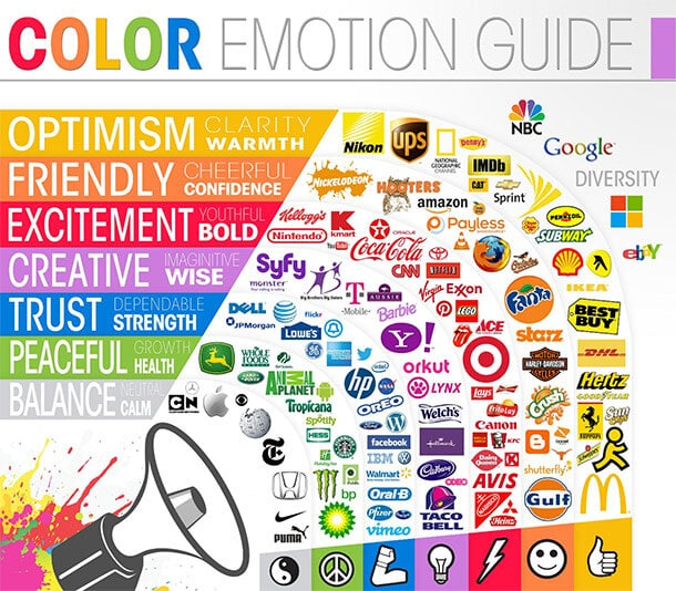 how to use colors in marketing